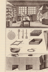 The Confectioner's Workroom